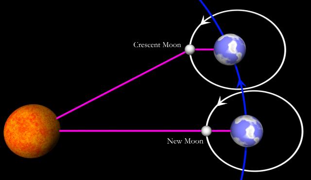 space lunar month - photo #21