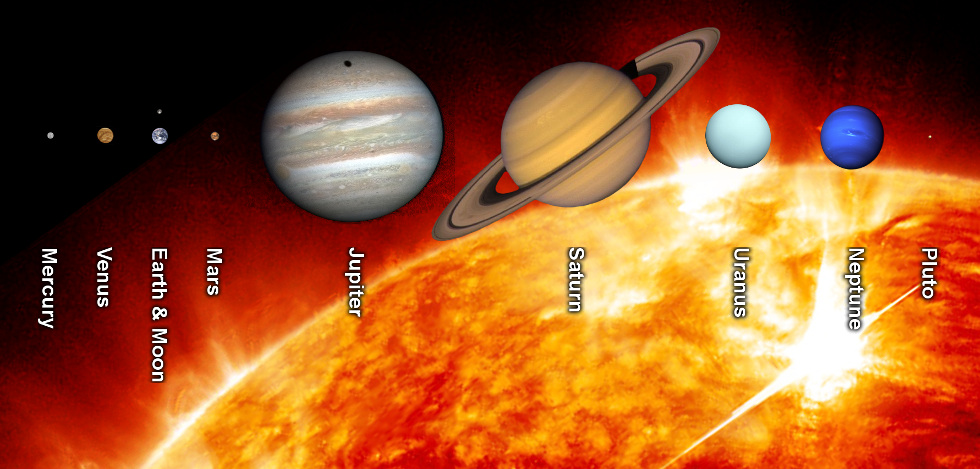 PlanetScales the science the sun